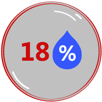 18 % Feuchte
