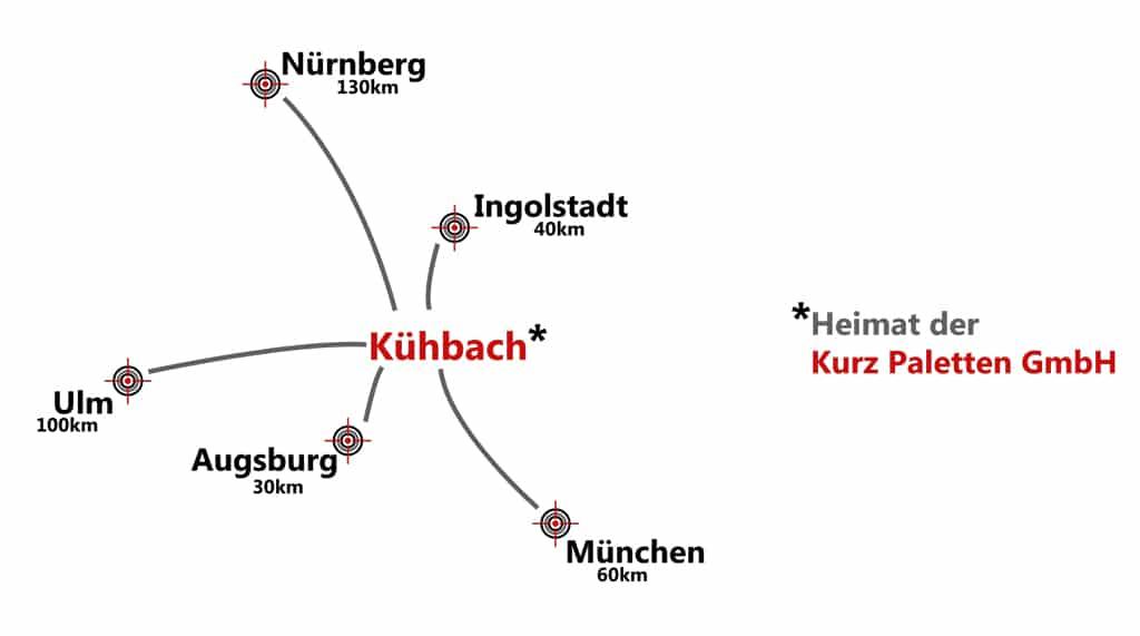 Palettenhersteller Bayern